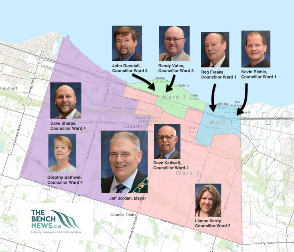Grimsby Ward map and councillors and mayor